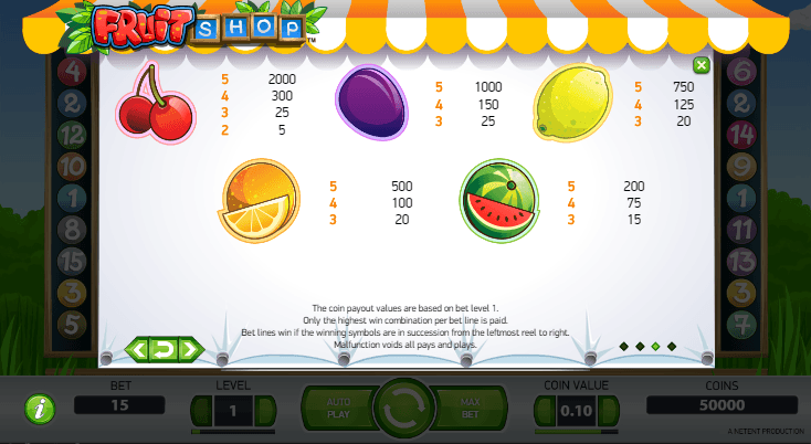 Fruit Shop Slot -49317