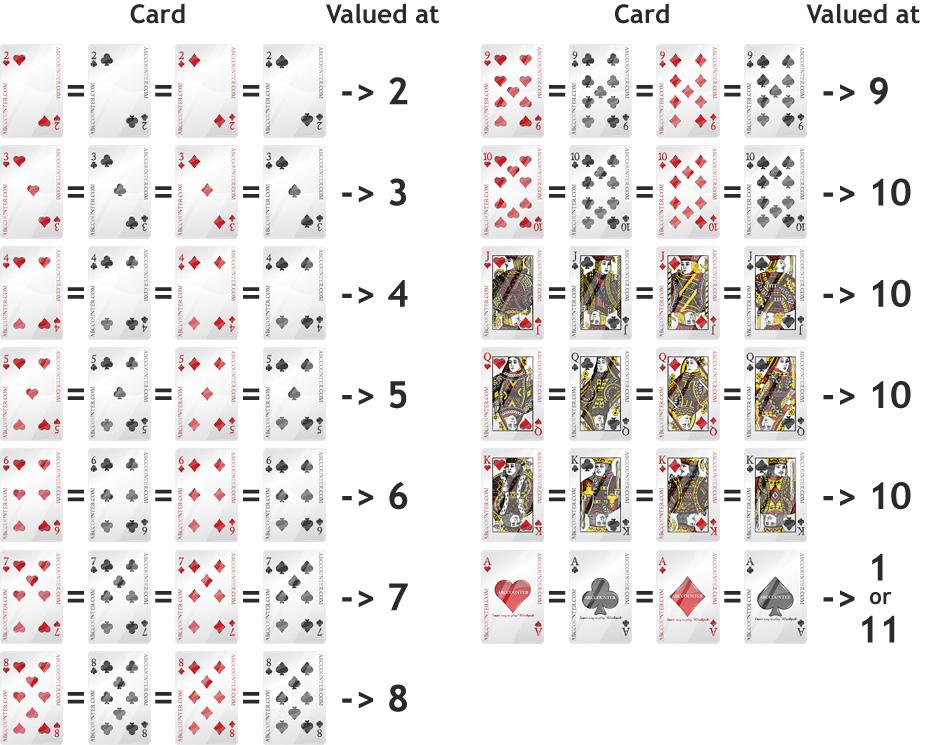 Blackjack Card -68211