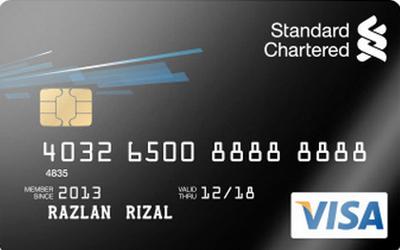 Debit Card -55048