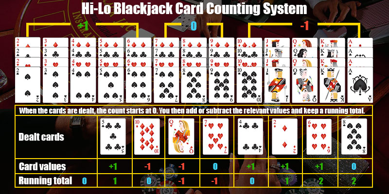 Blackjack Card Values -96824