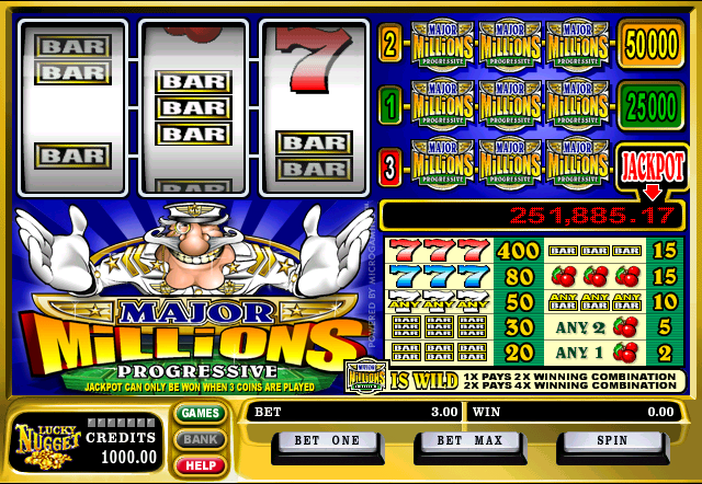 Slot Machine Odds -82384