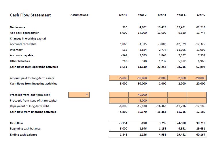 Average Profit -69681