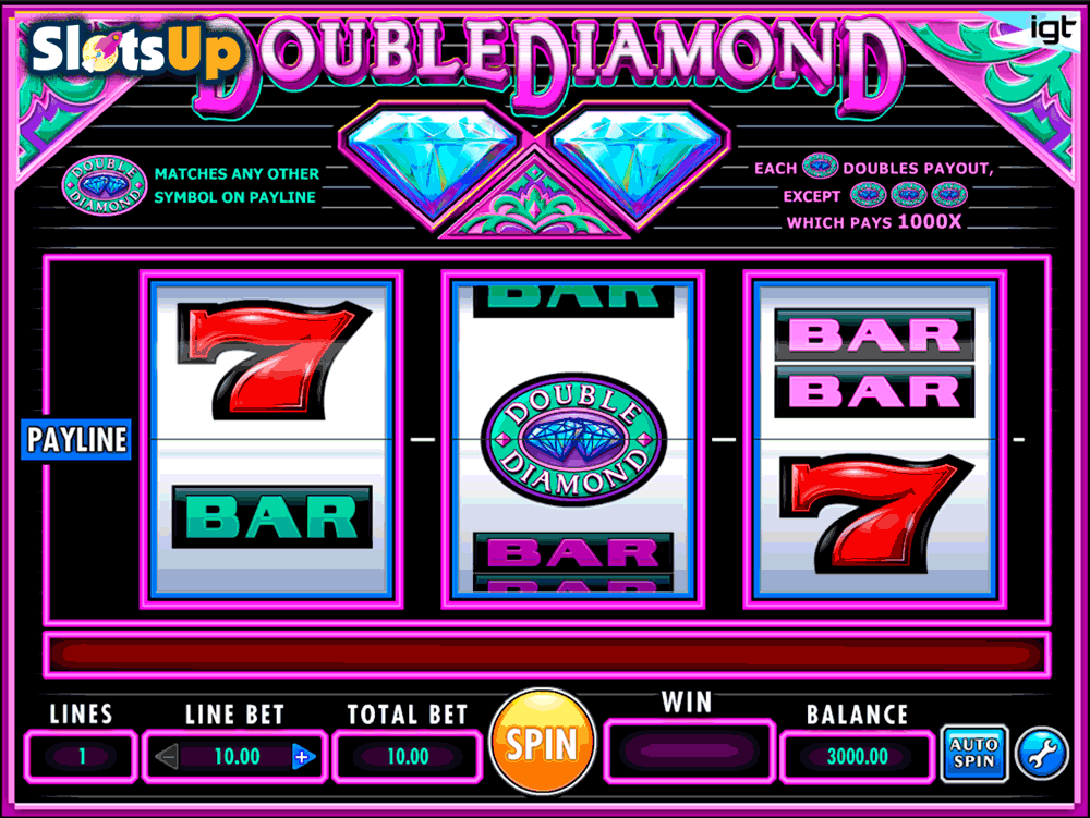 Best Payouts Slots -90868