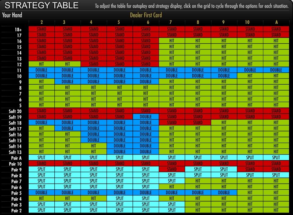 Betting Strategy -31693