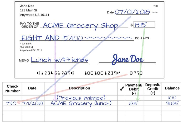 Balance Cash -84690