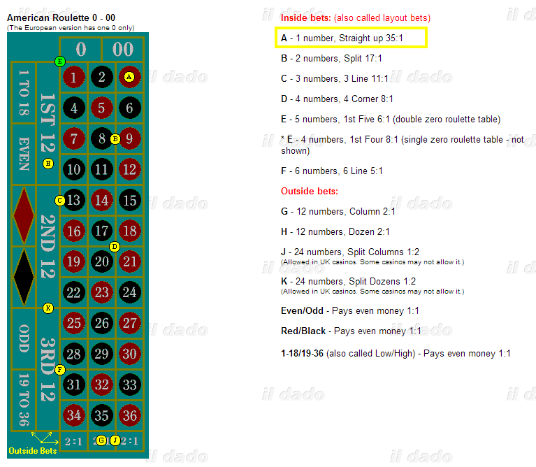 Best Odds -50588