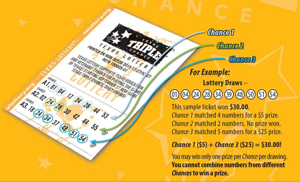 Jackpot Winners -53188
