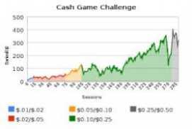 Poker Bankroll -27107
