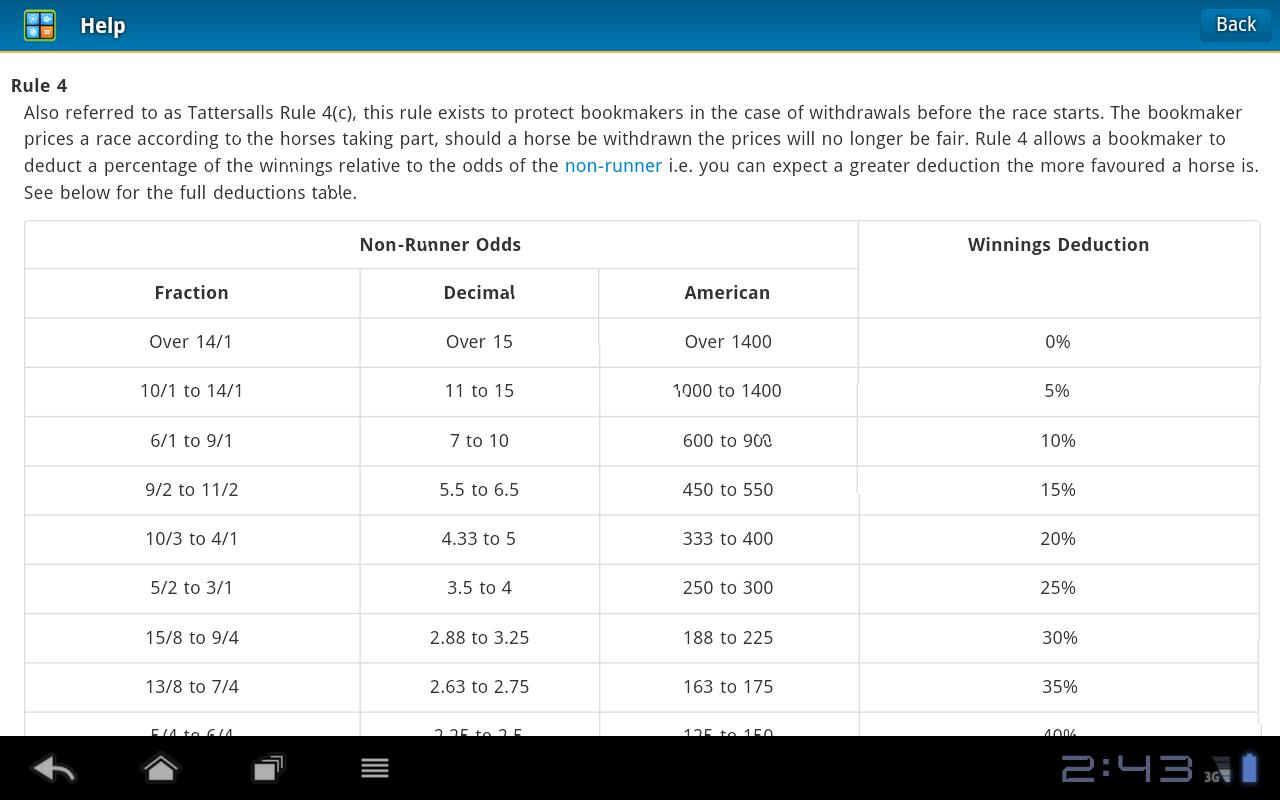 Football Odds -87667