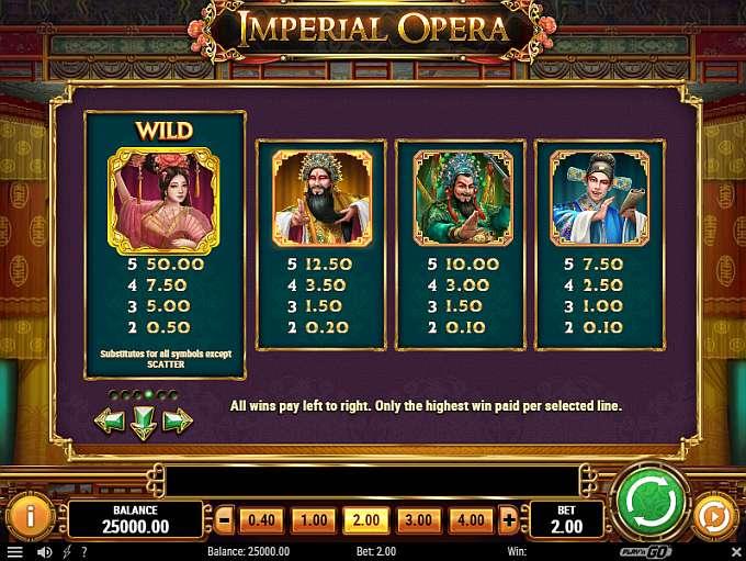 Imperial Opera -94588