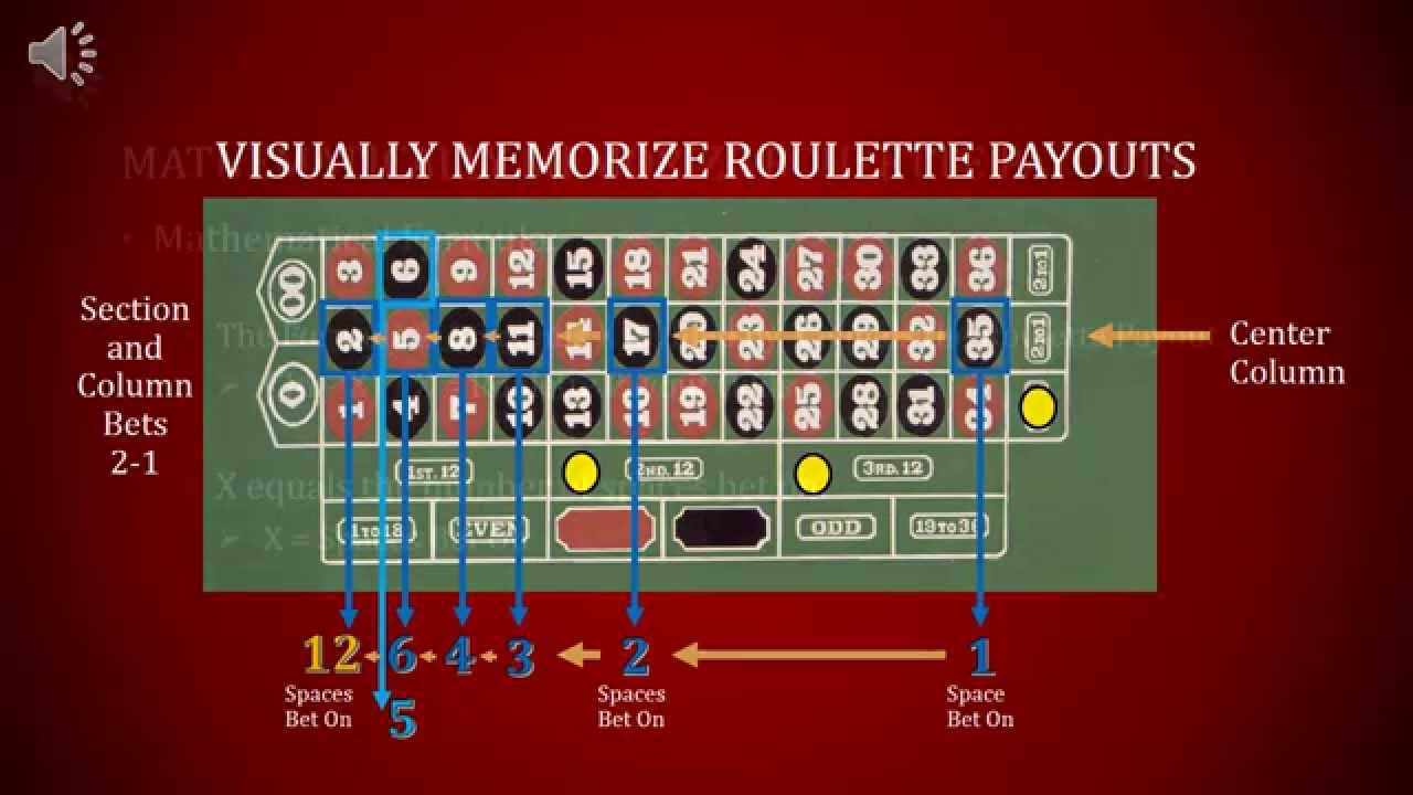Online Casino Games -22285
