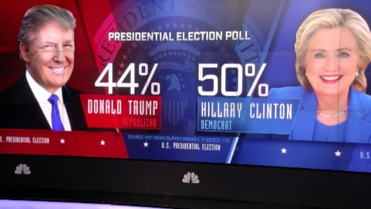 Hillary Clinton Election -52632