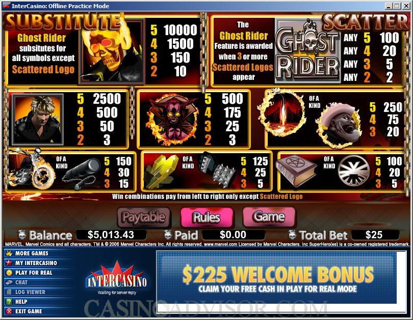 Best Odds -31444