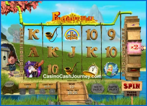 Best Slots in -91466