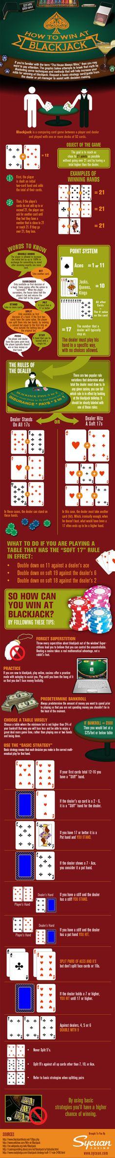 Dealer Tips Las -34153
