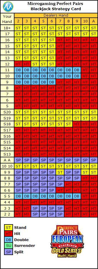 Blackjack Card -88593