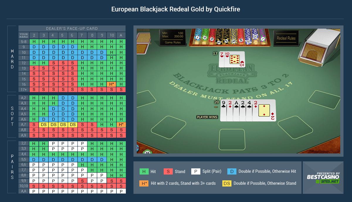 European Blackjack -52717