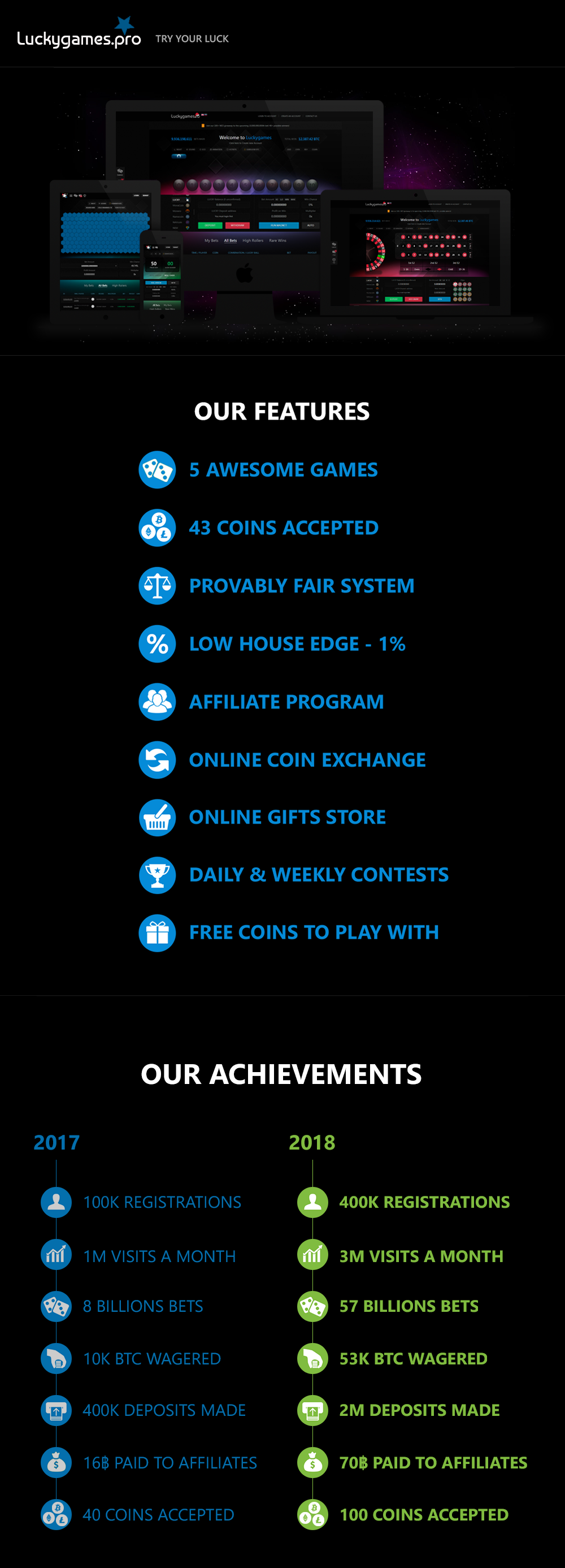 Gambling Winnings 2020 -34392