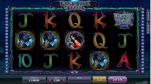 Slots With High -44577