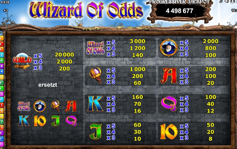Wizard of -28646